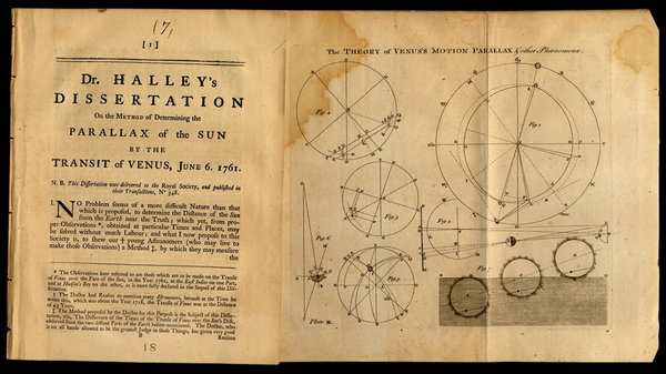 Halley 1716 proposal of determining the parallax of the sun