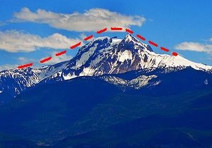 Mount Garibaldi outline