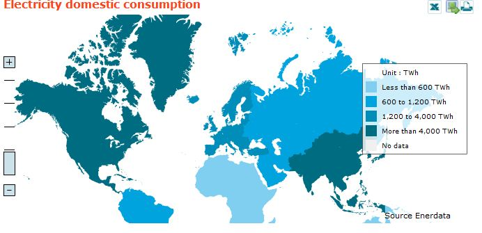 Electricity Domestic Consumption