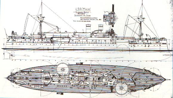 Drawing of Maine showing its echeloned turret placement