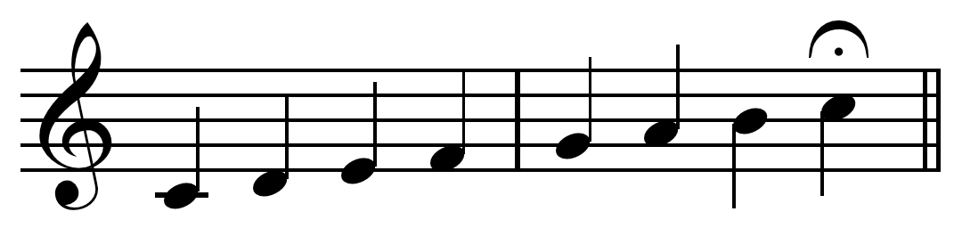 Diatonic scale on C