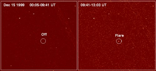 Brown dwarf Facts for Kids