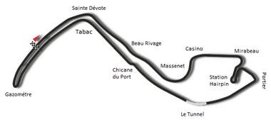 Circuit de Monaco Facts for Kids