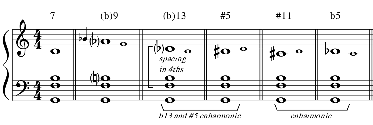 Dominant chords in common practice period