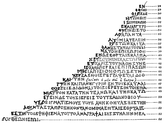 """Illustration depicting the rounded-off lower-right edge of the Rosetta Stone, showing Richard Porson's suggested reconstruction of the missing Greek text"""