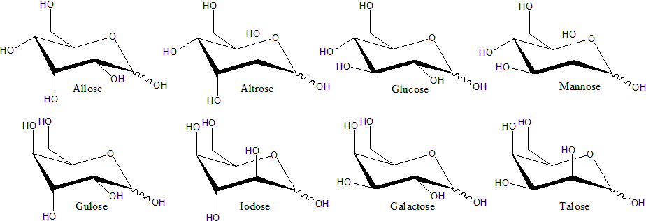 Structure of D-hexoses