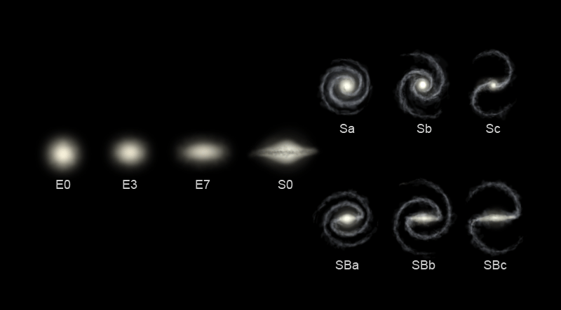 Hubble sequence photo
