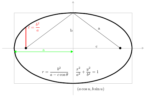 Conic Section Facts For Kids