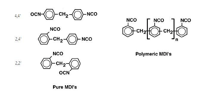 MDI isomers