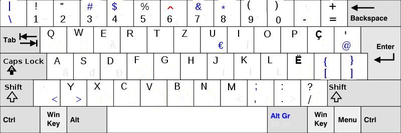 Albanian keyboard layout