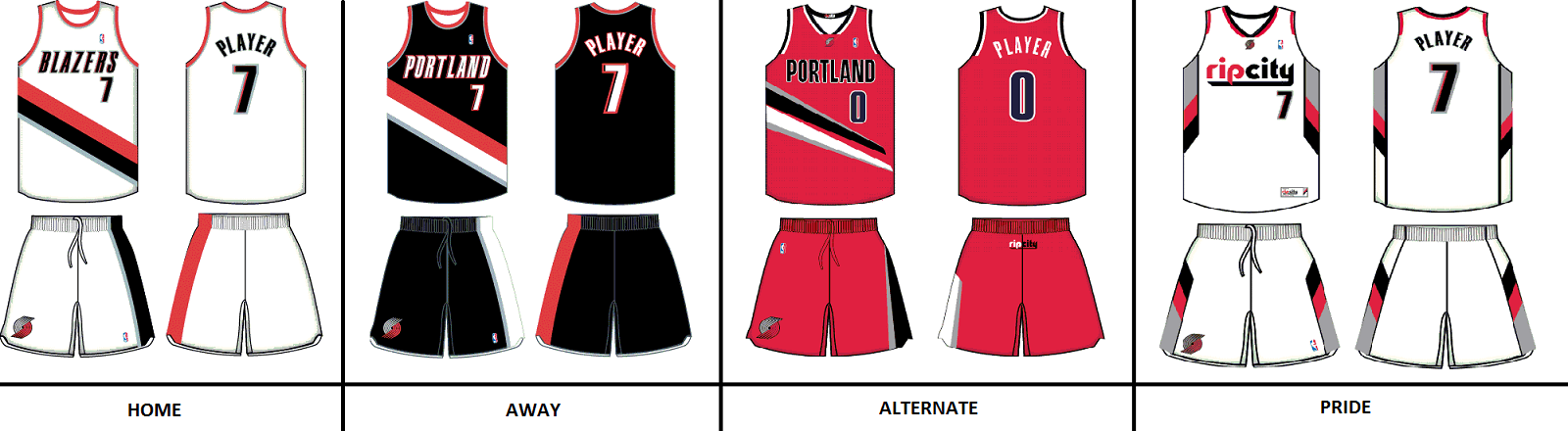 Composite Portland Trail Blazers uniforms
