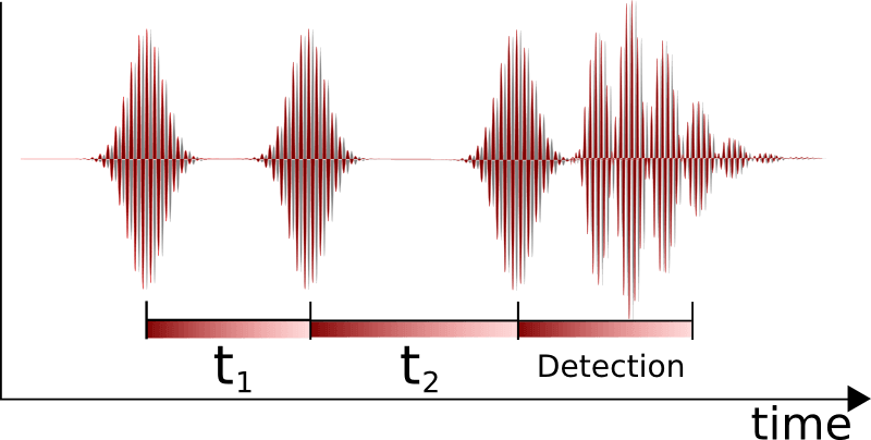 2dir pulse sequence newversion