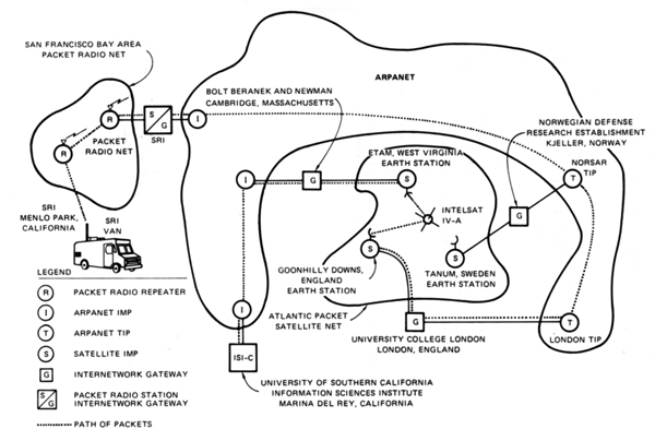 SRI First Internetworked Connection diagram