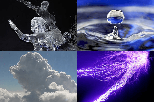 Four Fundamental States of Matter