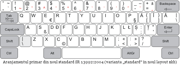Qwerty Facts For Kids