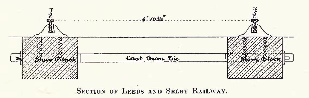 Diagram of section of ladder track type of sleeper on Leeds and Selby Railway