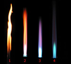 Bunsen burner flame types