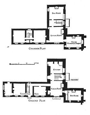 Ecclesfield Priory plan