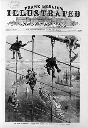 1883 Frank Leslie's Illustrated Newspaper Brooklyn Bridge New York City