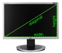 Display size measurements