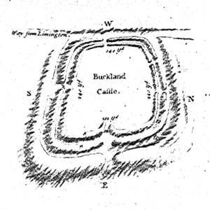 Buckland Rings by Thomas Wright 1744