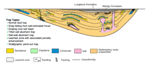 Subsurface structure of Supersequence 1 in the Officer Basin
