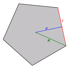 PolygonParameters