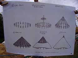 Barbury Castle - Iron Age house - plans