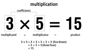 Simple multiplication.png