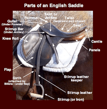 EnglishSaddleParts