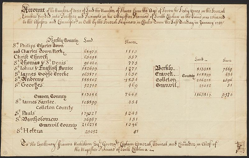 Houghton NS Am 1455 (17) - SC census, 1721