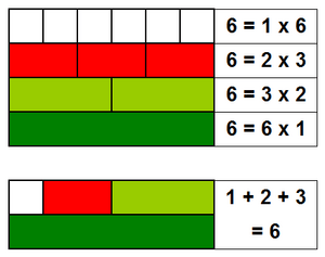 Perfect number Cuisenaire rods 6