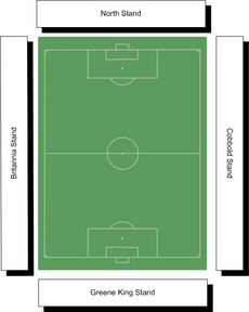 Portman Road Schematic