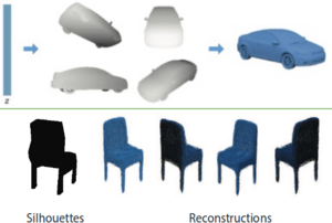 Synthesizing 3D Shapes via Modeling Multi-View Depth Maps and Silhouettes With Deep Generative Networks