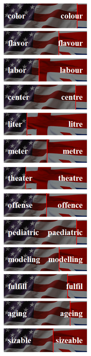 American and British English spelling popularity