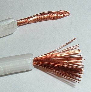 Copper wire and cable Facts for Kids