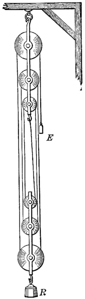 Six-Pulleys
