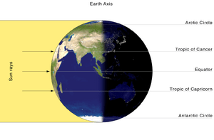 Equator facts for kids earth lighting equinox en gumiabroncs Images