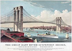 Currier and Ives Brooklyn Bridge2