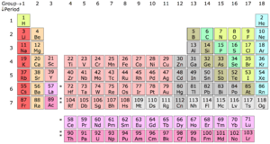 18-column medium-long periodic table