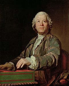 Joseph Siffred Duplessis - Christoph Willibald Gluck - Google Art Project