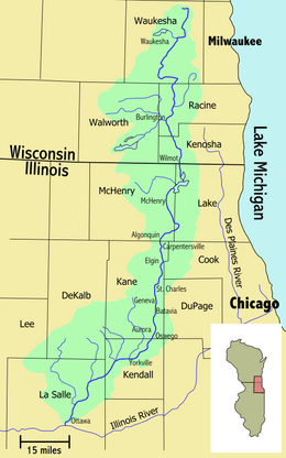 Fox River and its watershed