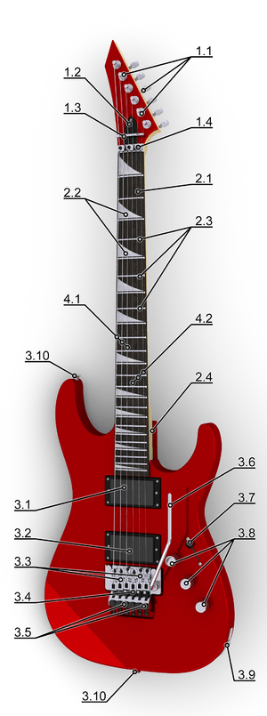 Electric Guitar (Superstrat based on ESP KH - vertical) - with hint lines and numbers