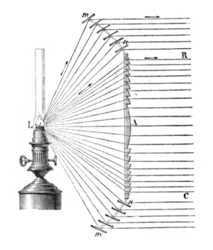 Fresnel lighthouse lens diagram