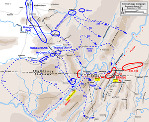 Chickamauga Campaign Aug-Sep