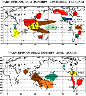 El Nino regional impacts