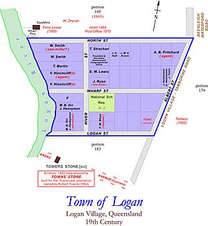 Town of Logan, Logan Village, 19th Century