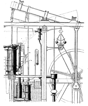 Double-acting engine at Albion Mills