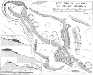 Plan of later fort at Caer Seion