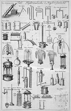Table of Hydraulics and Hydrostatics, Cyclopaedia, Volume 1